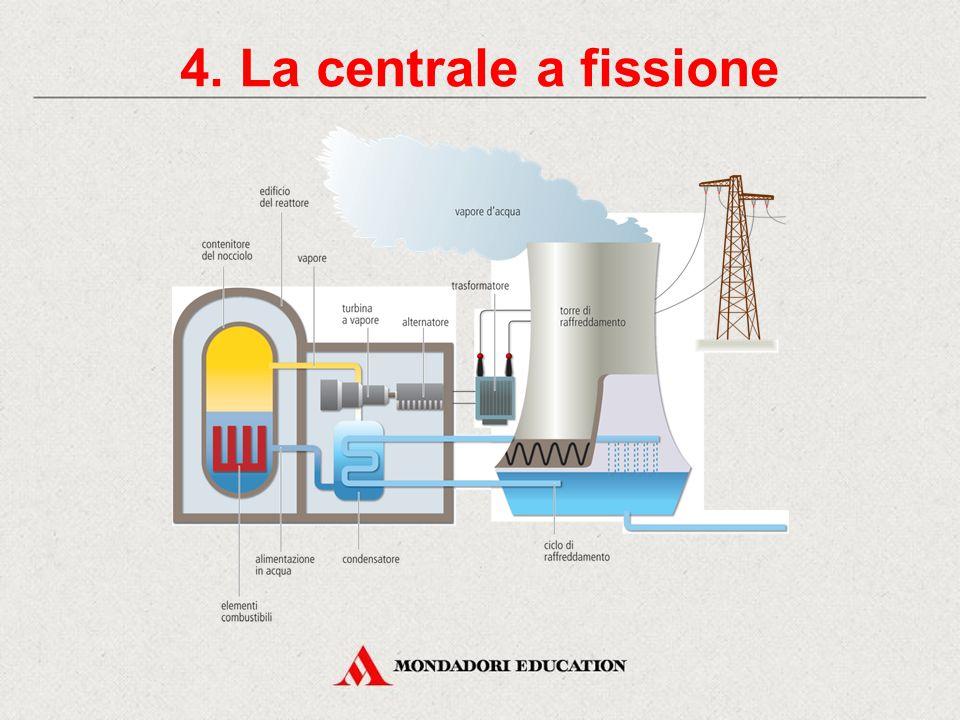 4. La centrale a fissione * *