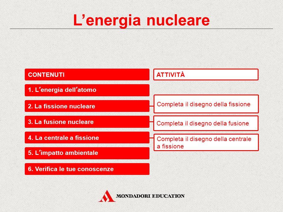 L'energia nucleare CONTENUTI ATTIVITÀ 1. L'energia dell'atomo