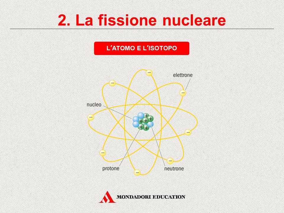 2. La fissione nucleare L'ATOMO E L'ISOTOPO * *