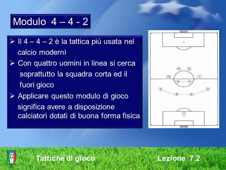 Modulo 4 – 4 - 2 Il 4 – 4 – 2 è la tattica più usata nel