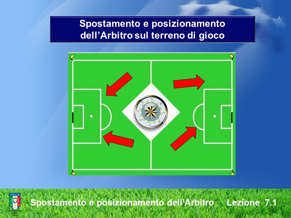 Spostamento e posizionamento dell'Arbitro sul terreno di gioco