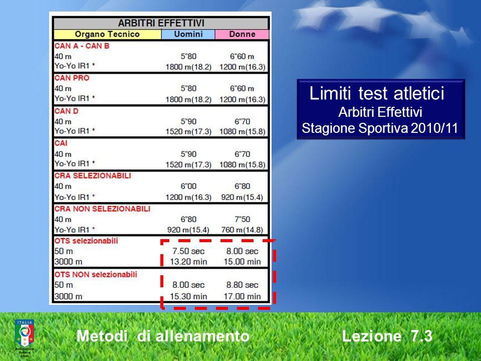 Limiti test atletici Metodi di allenamento Lezione 7.3
