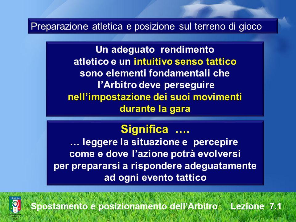 Significa …. Preparazione atletica e posizione sul terreno di gioco