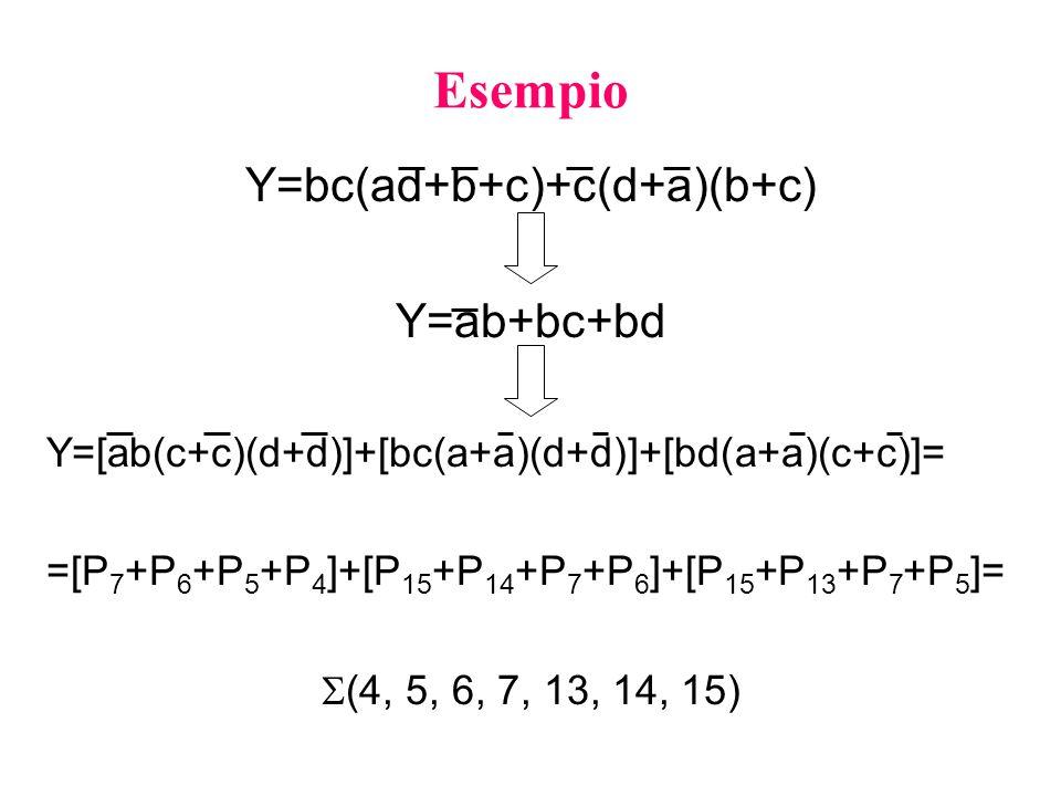 Y=bc(ad+b+c)+c(d+a)(b+c)