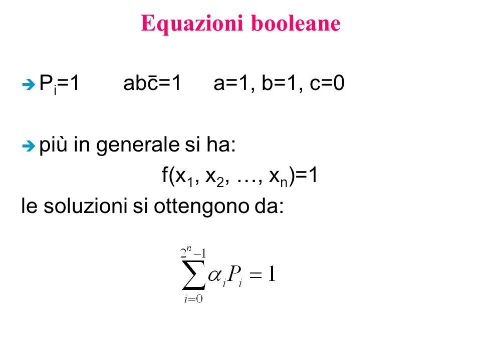 Equazioni booleane Pi=1 abc=1 a=1, b=1, c=0 più in generale si ha:
