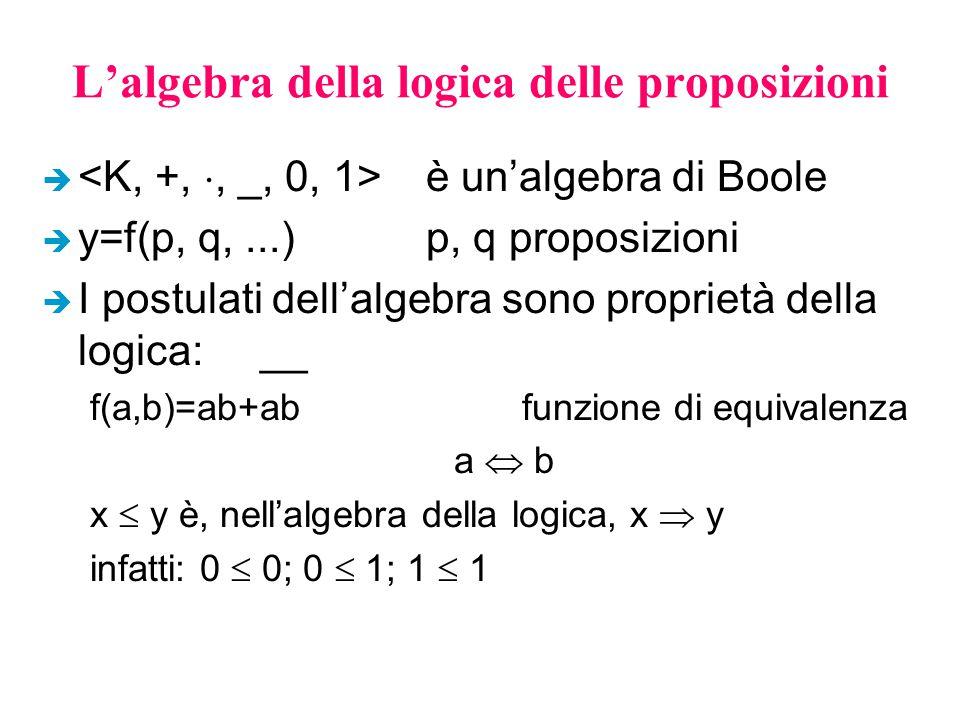 L'algebra della logica delle proposizioni