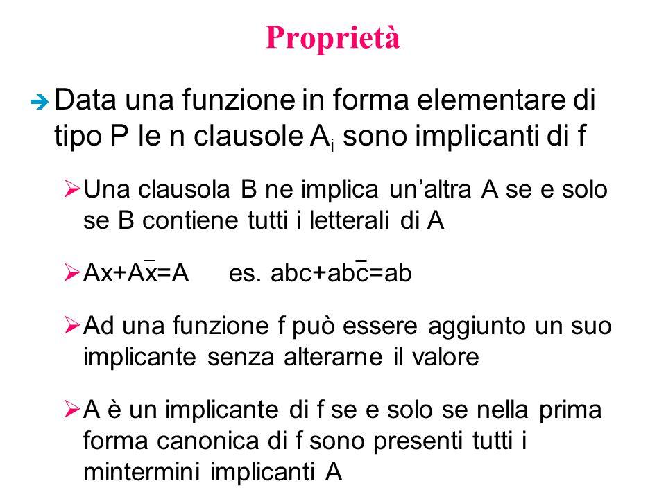 Proprietà Data una funzione in forma elementare di tipo P le n clausole Ai sono implicanti di f.