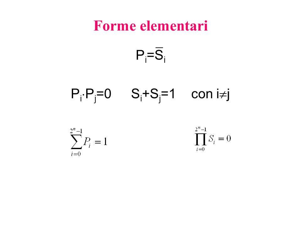 Forme elementari Pi=Si PiPj=0 Si+Sj=1 con ij