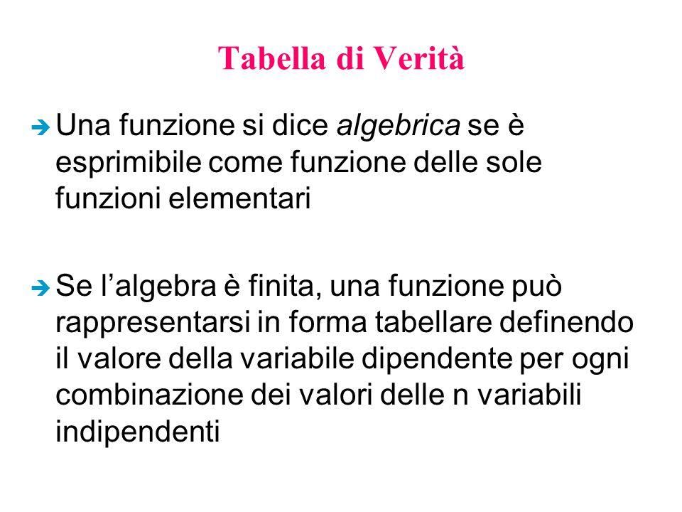 Tabella di Verità Una funzione si dice algebrica se è esprimibile come funzione delle sole funzioni elementari.