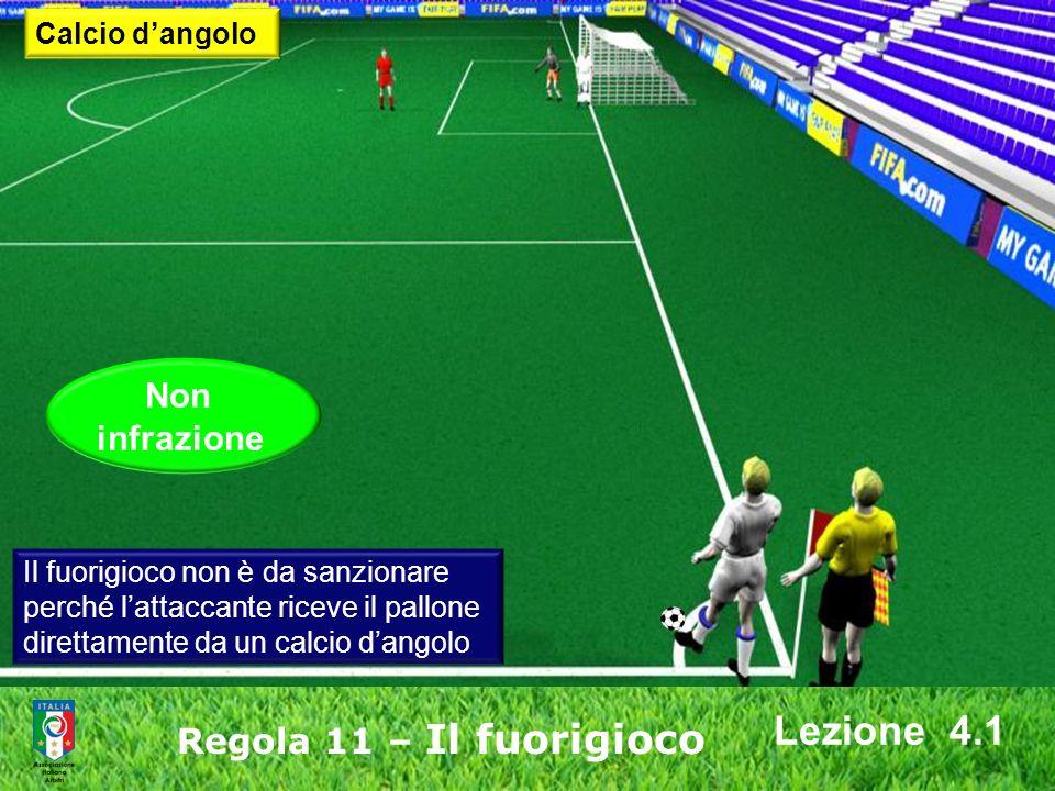 Lezione 4.1 Non infrazione Regola 11 – Il fuorigioco Calcio d'angolo