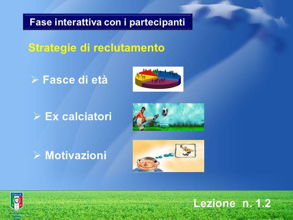 Fase interattiva con i partecipanti