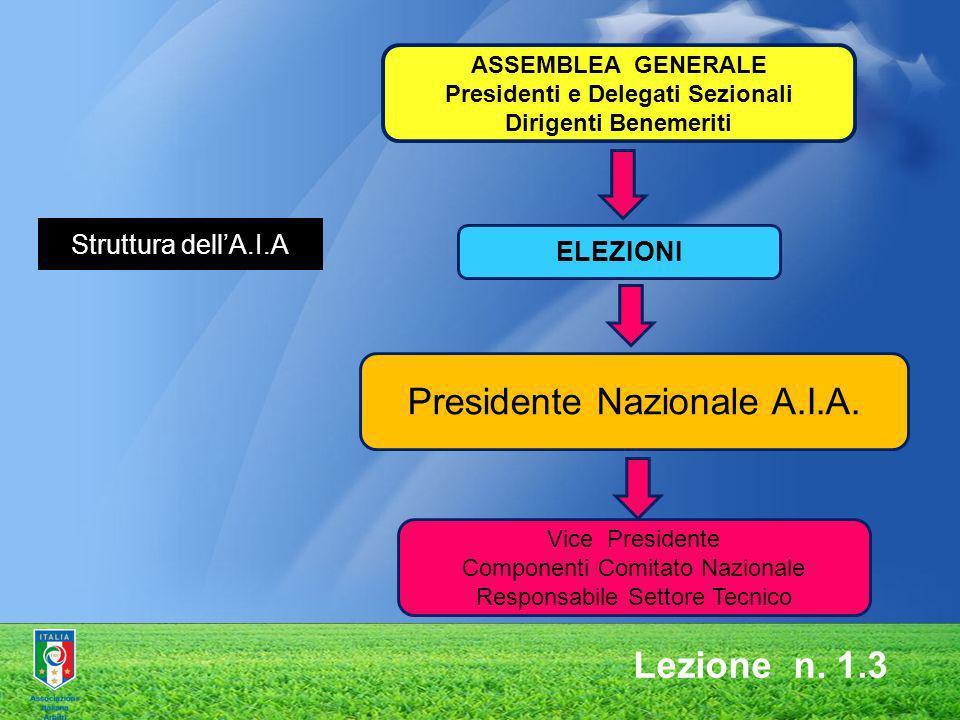 Presidenti e Delegati Sezionali