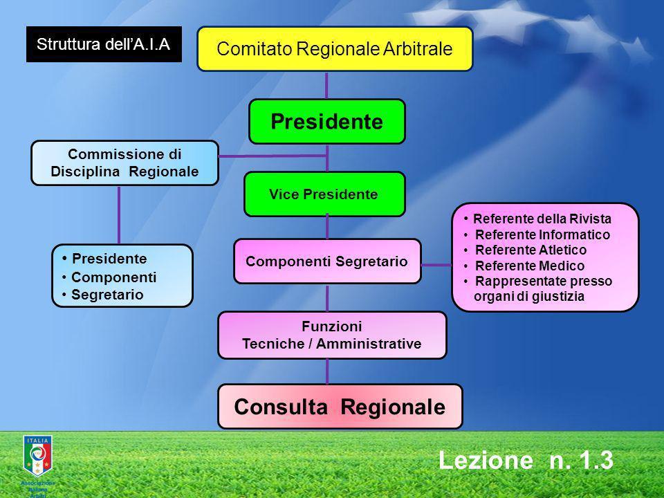 Lezione n. 1.3 Presidente Consulta Regionale