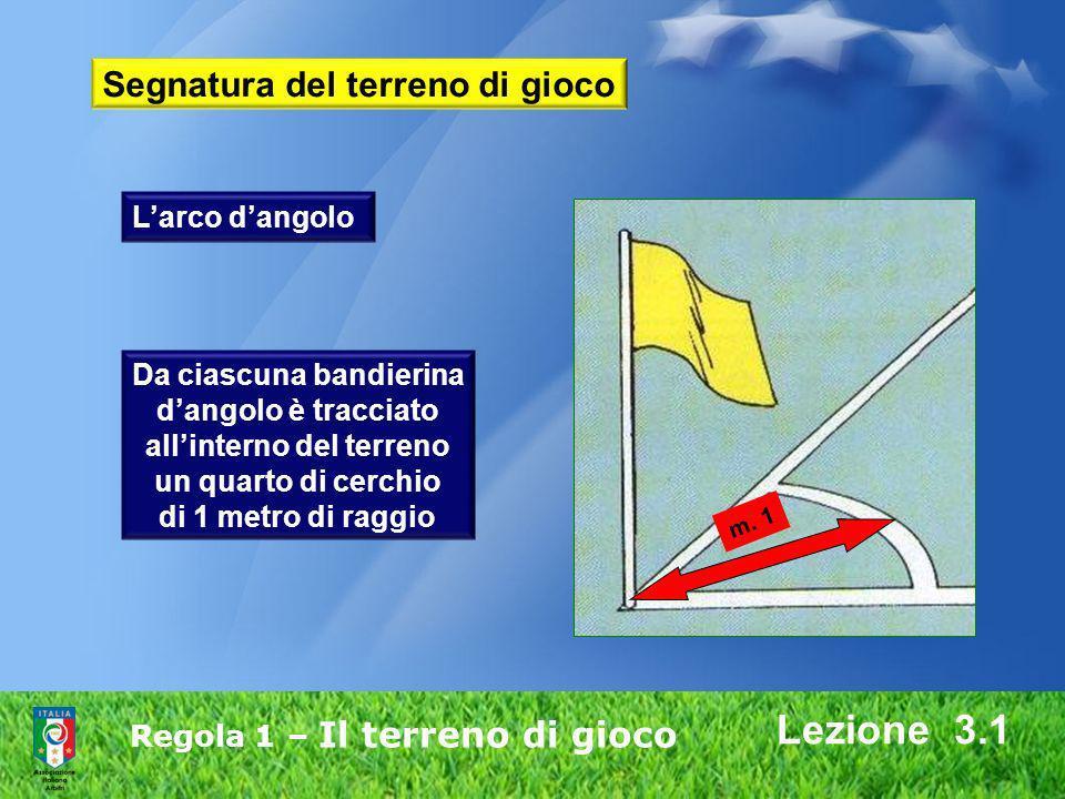Lezione 3.1 Segnatura del terreno di gioco L'arco d'angolo