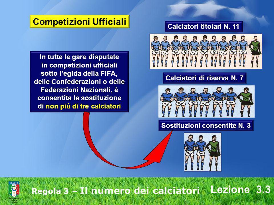Lezione 3.3 Competizioni Ufficiali Regola 3 – Il numero dei calciatori