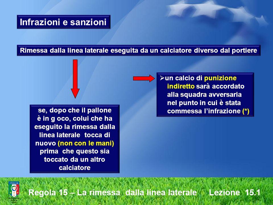 Infrazioni e sanzioni Rimessa dalla linea laterale eseguita da un calciatore diverso dal portiere. un calcio di punizione.