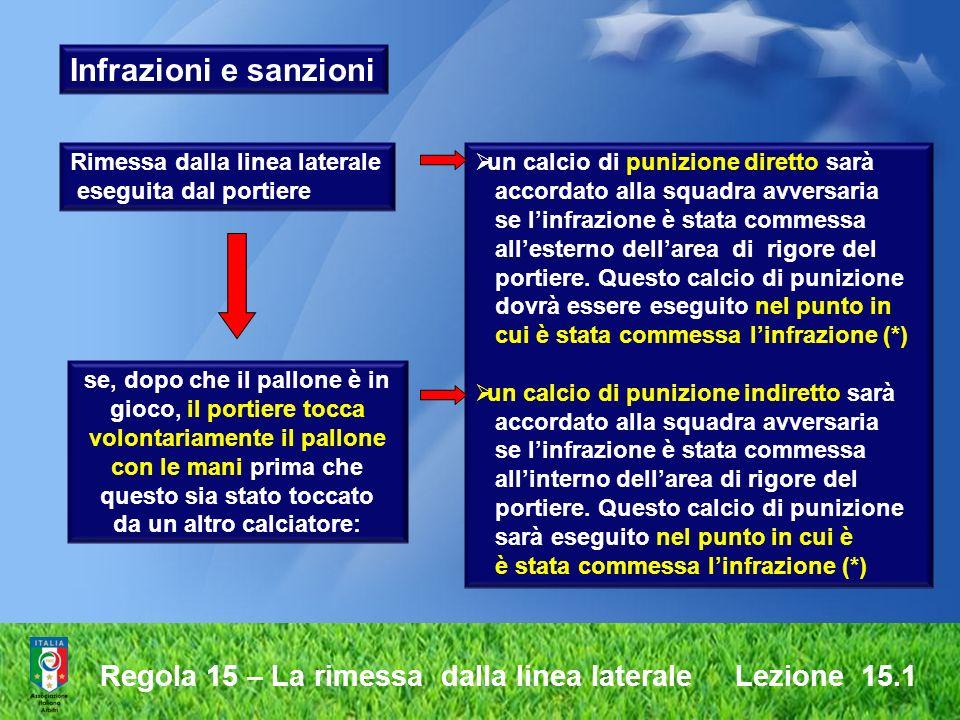 Infrazioni e sanzioni Rimessa dalla linea laterale. eseguita dal portiere. un calcio di punizione diretto sarà.