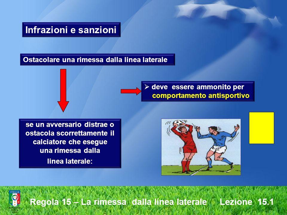 Infrazioni e sanzioni Ostacolare una rimessa dalla linea laterale. deve essere ammonito per. comportamento antisportivo.