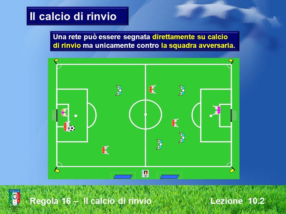 Il calcio di rinvio Regola 16 – Il calcio di rinvio Lezione 10.2