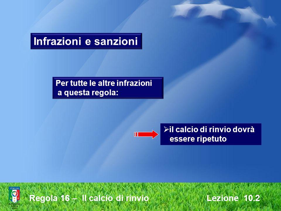 Infrazioni e sanzioni Regola 16 – Il calcio di rinvio Lezione 10.2