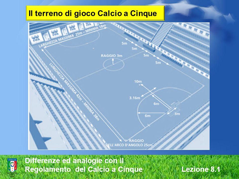 Il terreno di gioco Calcio a Cinque