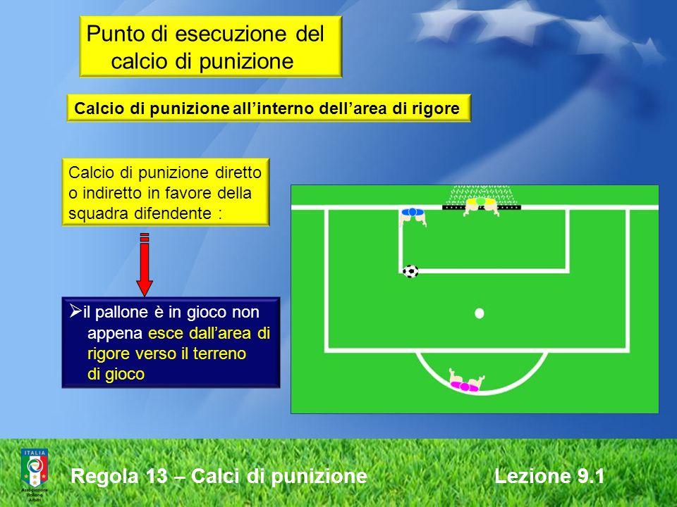 Punto di esecuzione del calcio di punizione
