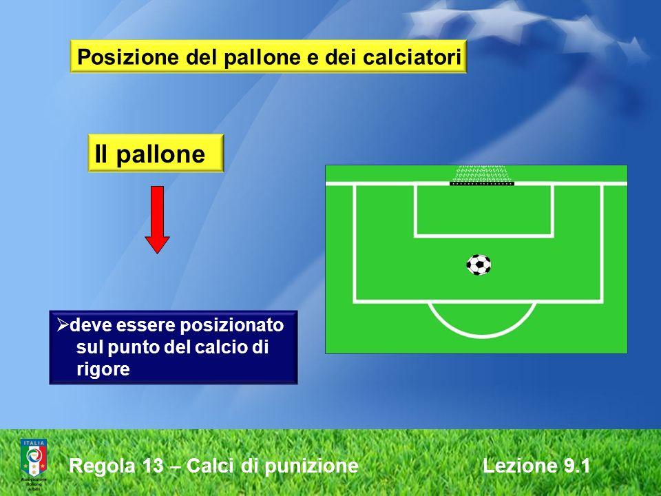 Il pallone Posizione del pallone e dei calciatori