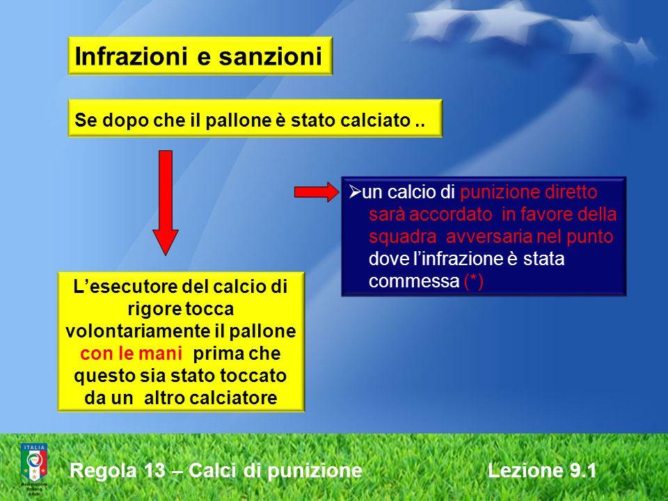 Infrazioni e sanzioni Regola 13 – Calci di punizione Lezione 9.1