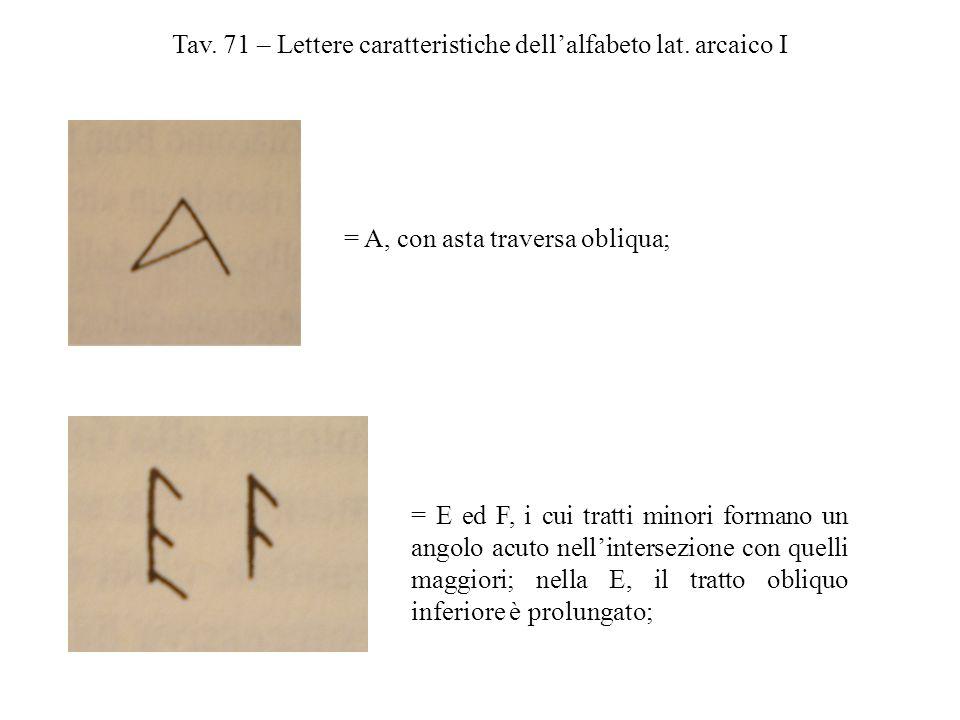 Tav. 71 – Lettere caratteristiche dell'alfabeto lat. arcaico I
