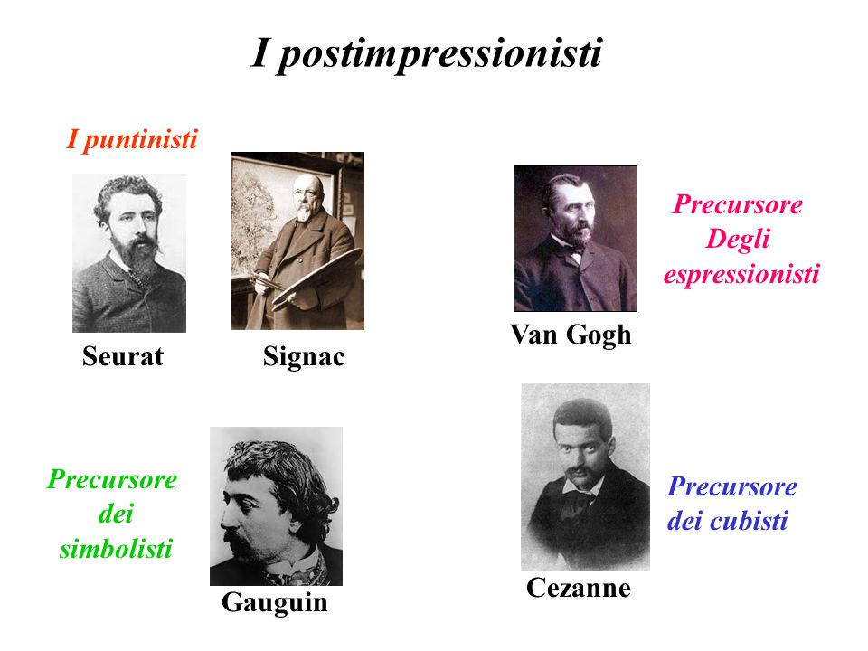 I postimpressionisti Seurat Signac I puntinisti Van Gogh Precursore