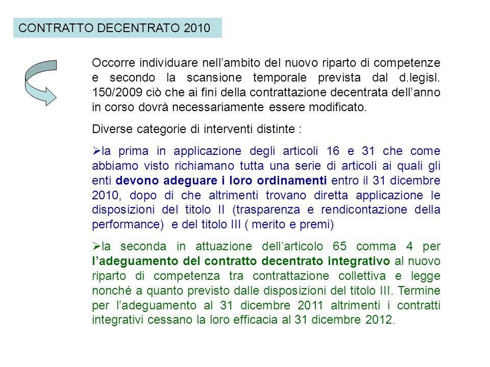 CONTRATTO DECENTRATO 2010