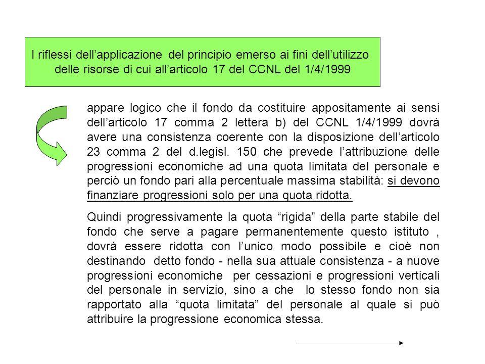 delle risorse di cui all'articolo 17 del CCNL del 1/4/1999