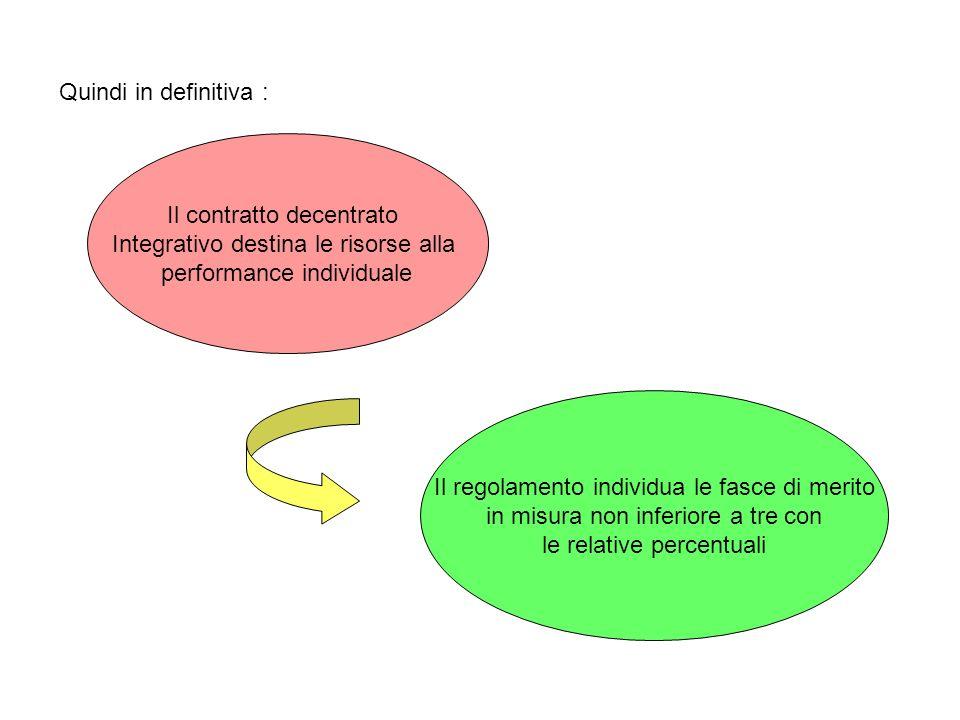 Il contratto decentrato Integrativo destina le risorse alla