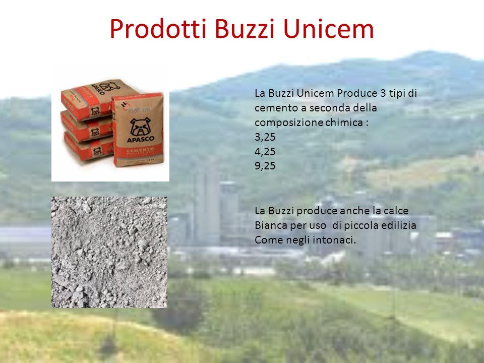 Prodotti Buzzi Unicem La Buzzi Unicem Produce 3 tipi di cemento a seconda della composizione chimica :