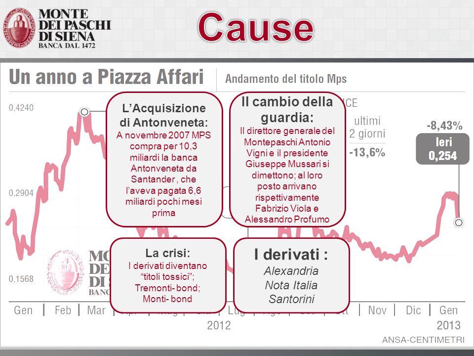 L'Acquisizione di Antonveneta: Il cambio della guardia: