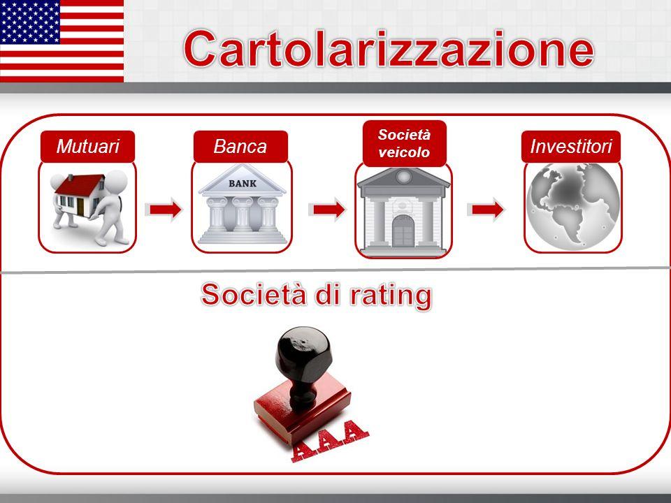 Cartolarizzazione Società di rating Mutuari Banca Investitori