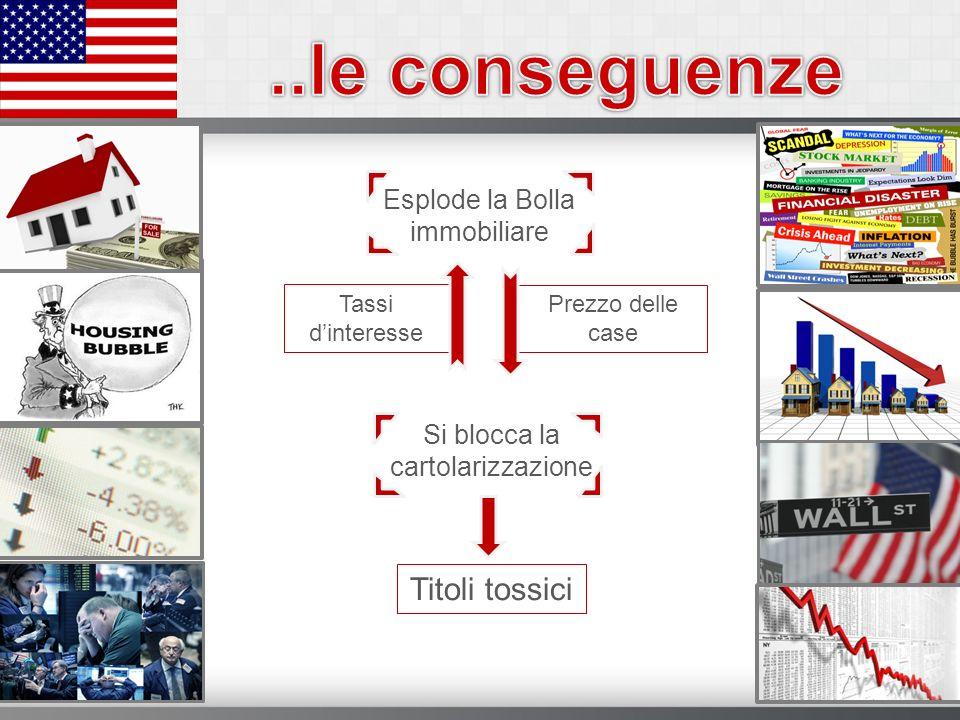 ..le conseguenze Titoli tossici Esplode la Bolla immobiliare