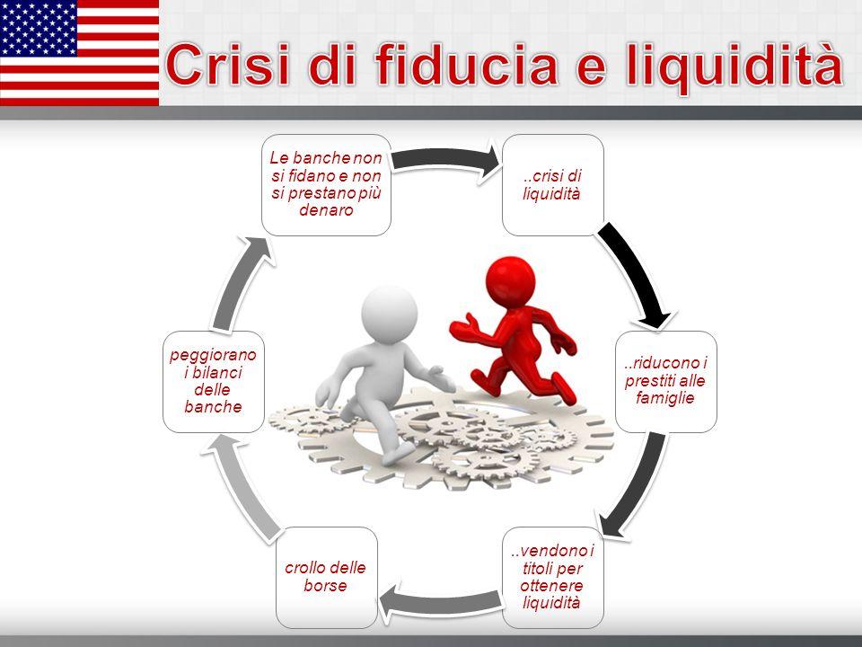 Crisi di fiducia e liquidità