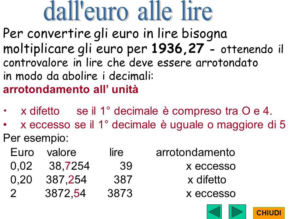 dall euro alle lire