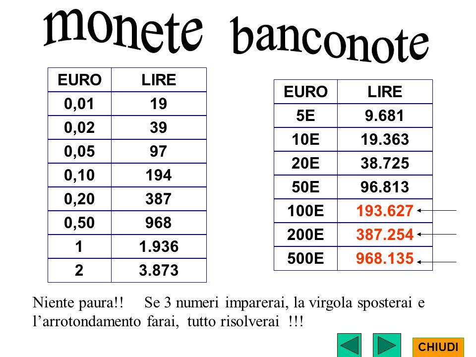 monete banconote EURO LIRE EURO LIRE 0,01 19 5E 9.681 0,02 39 10E