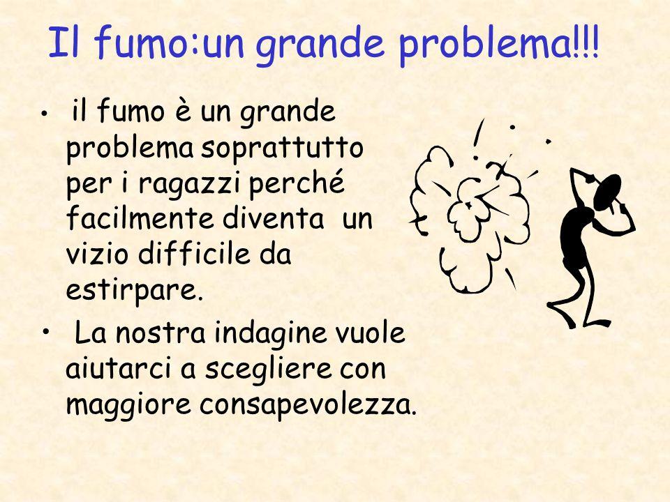 Il fumo:un grande problema!!!