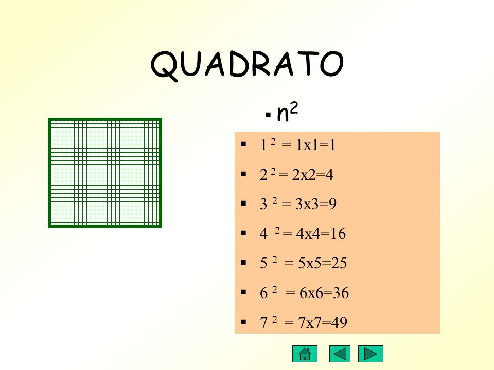 QUADRATO n2 1 2 = 1x1=1 2 2 = 2x2=4 3 2 = 3x3=9 4 2 = 4x4=16