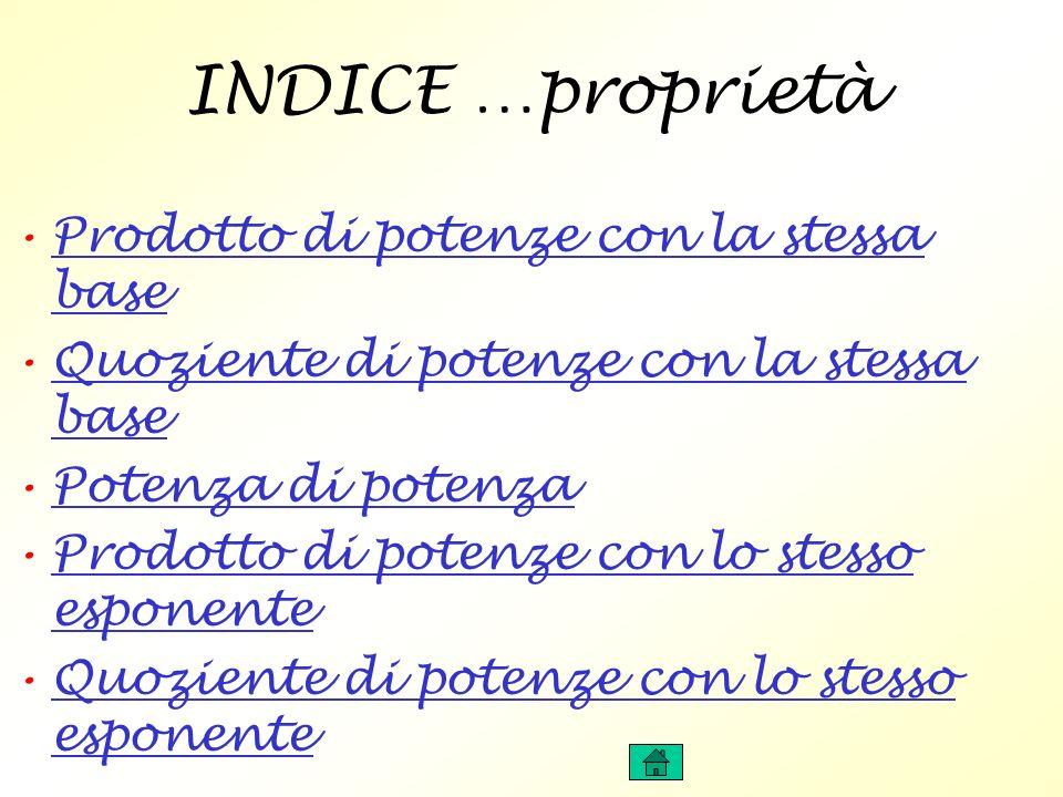 INDICE …proprietà Prodotto di potenze con la stessa base