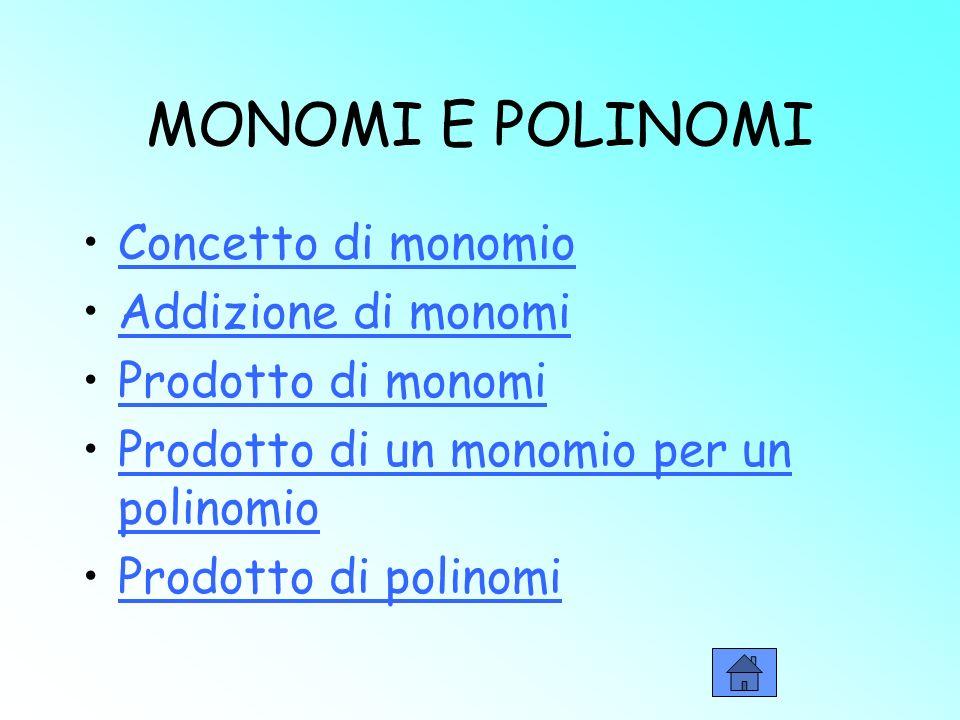 MONOMI E POLINOMI Concetto di monomio Addizione di monomi