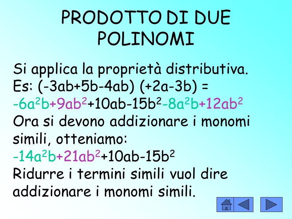 PRODOTTO DI DUE POLINOMI