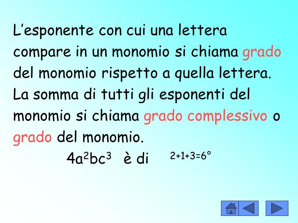 L'esponente con cui una lettera compare in un monomio si chiama grado del monomio rispetto a quella lettera.
