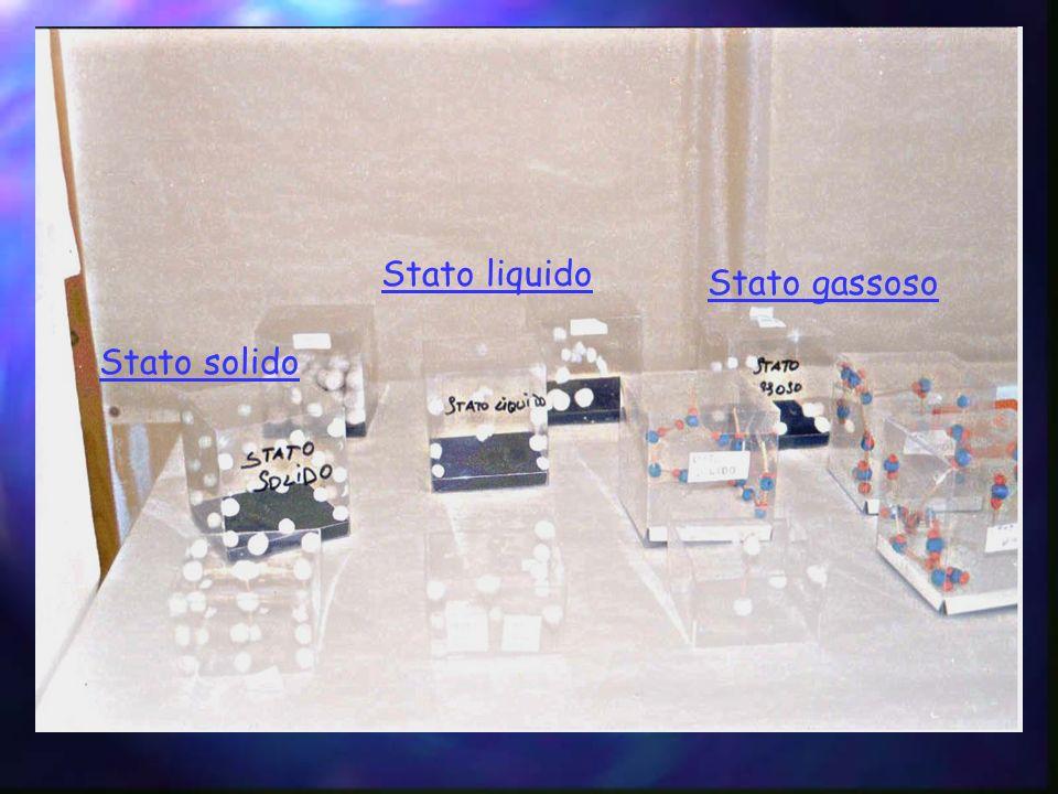 Stato liquido Stato gassoso Stato solido