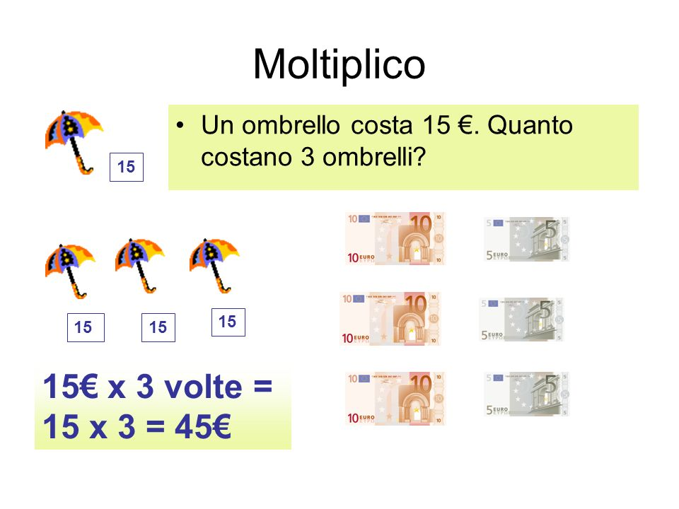 Moltiplico 15€ x 3 volte = 15 x 3 = 45€