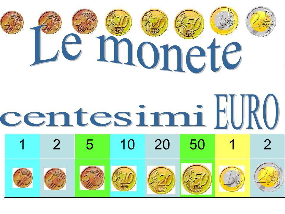 Le monete EURO centesimi 1 2 5 10 20 50 1 2