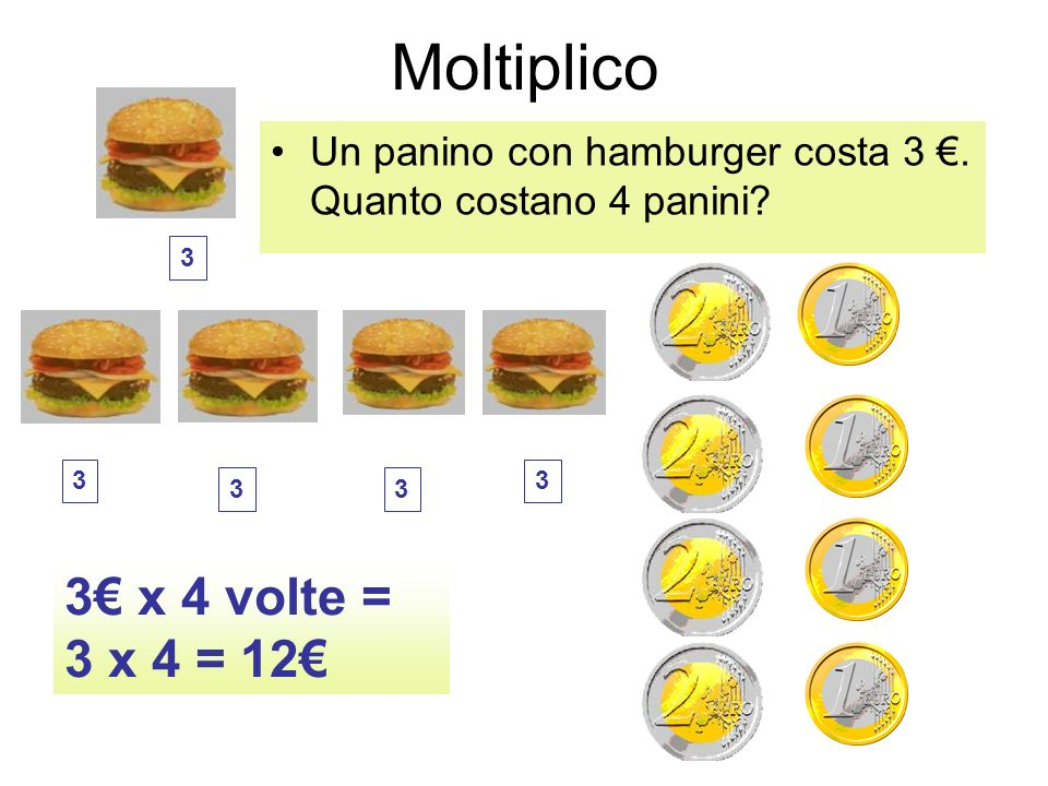 Moltiplico 3€ x 4 volte = 3 x 4 = 12€